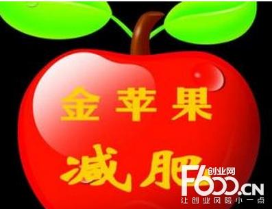 金苹果减肥