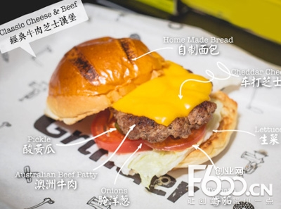 Grinder绞肉机汉堡