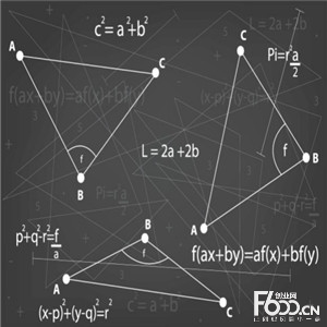 亿百分数学